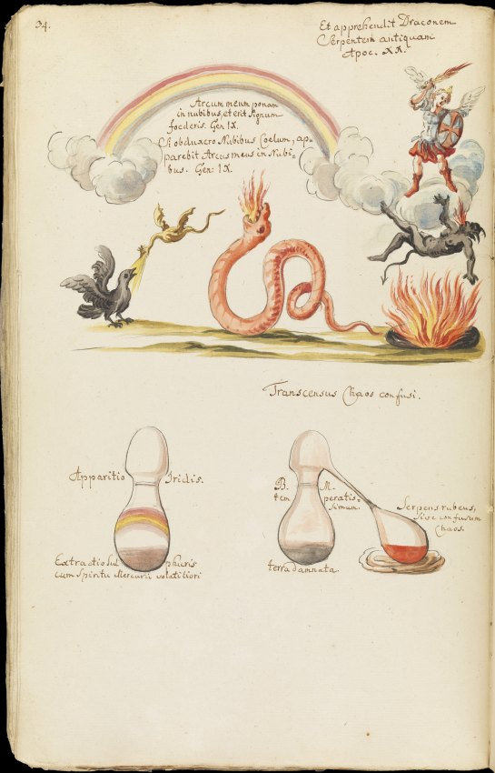Symbolic and physical alchemy  - Esoteric Online