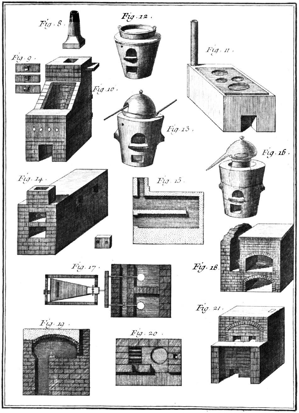 diderot and dalembert alchemical symbols